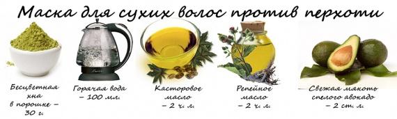 Масоки для волос с бесцветной хной (домашние рецепты)
