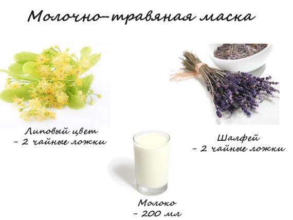 5 простых и доступных домашних рецептов масок для нормальной кожи